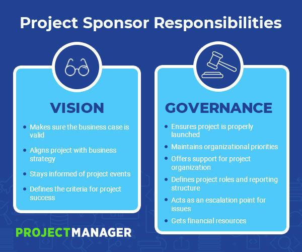 project sponsor responsibilities
