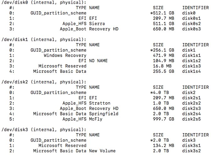 Disk Mounting Problem Macos Diskutil List Results