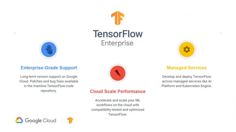 1572514639 135 Google launches TensorBoard.dev and TensorFlow Enterprise