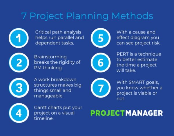 what project planning techniques are best for you?