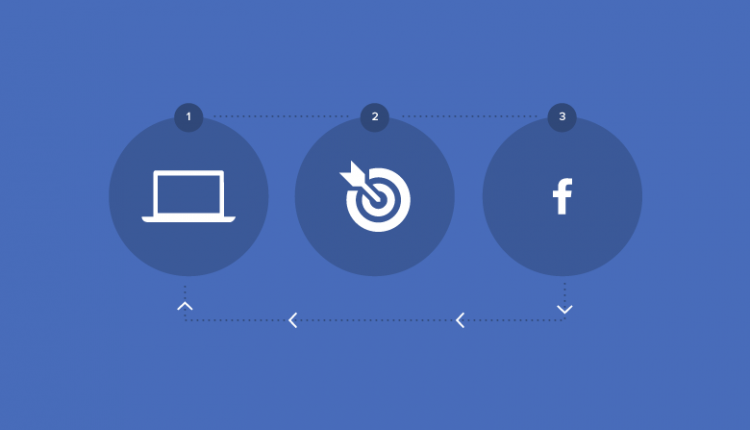 How businesses are crafting their next Facebook retargeting campaign