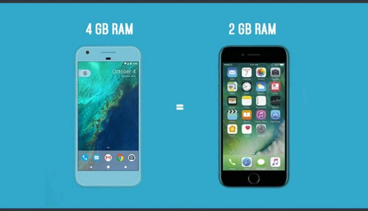 Why does the iPhone require less RAM than Android devices?