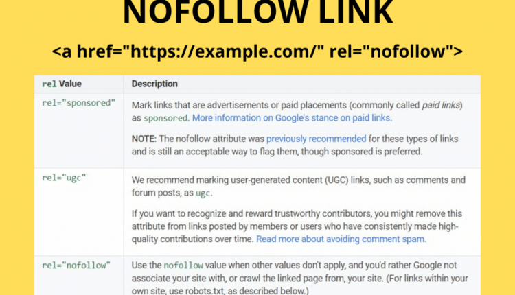 Nofollow links and why they matter in 2020