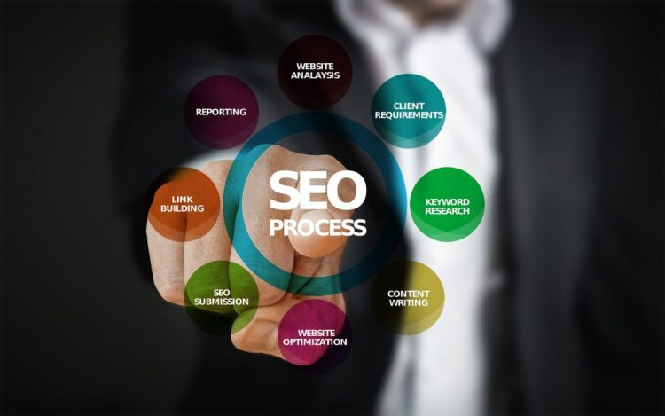 The Role of Social Networks in Search Engine Optimization
