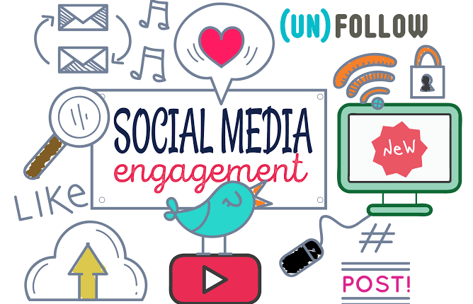 How social media engagement impacts brands in 2020