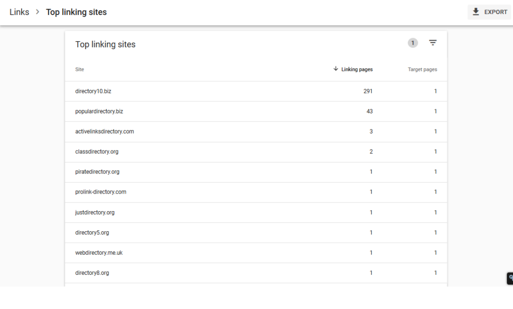 Directory links in Search Console