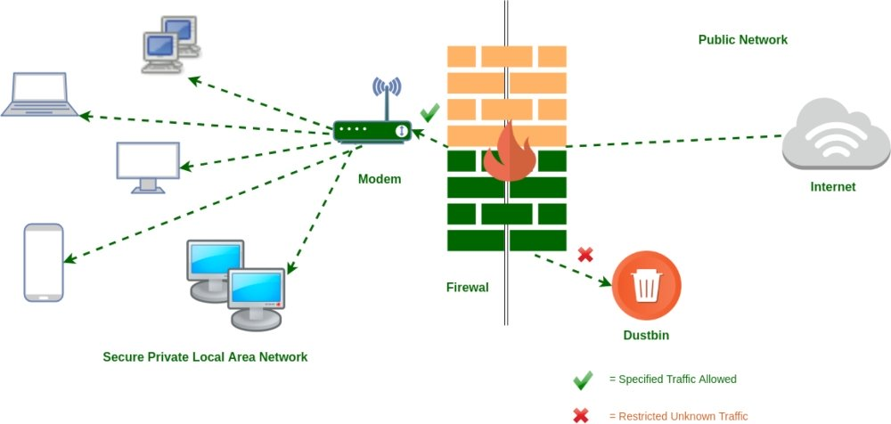 Firewall detecting data being stolen from business' network during cyber attack
