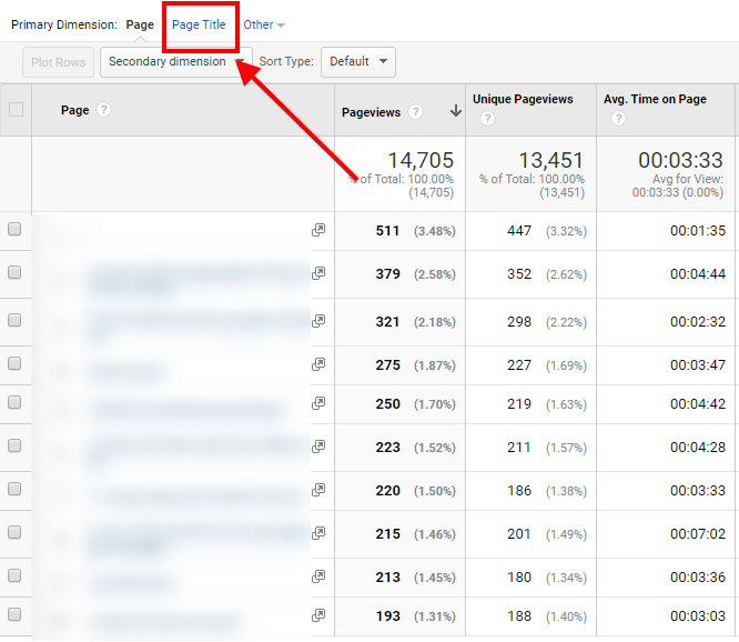 All Pages Google Analytics Screenshot