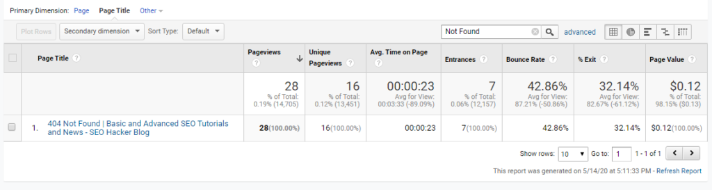 404 Pages in GOogle Analytics Screenshot