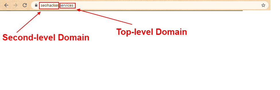 Example of unique top level domain