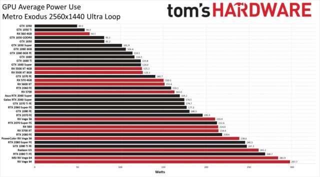 GPU-Power-Consumption
