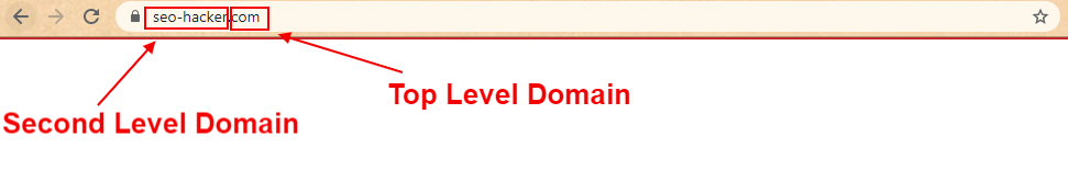 Example of normal top level and second level domain