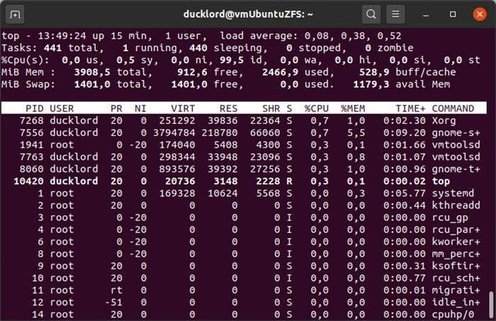 Fix High Cpu In Linux Top