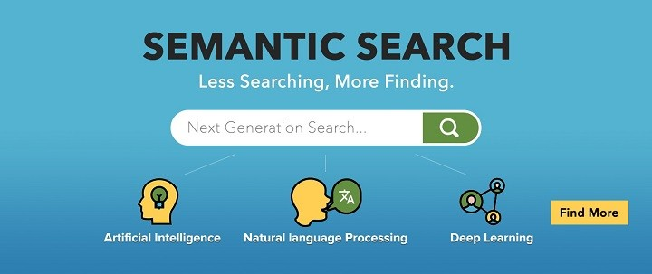 Understanding Semantic Search to Boost Your SEO