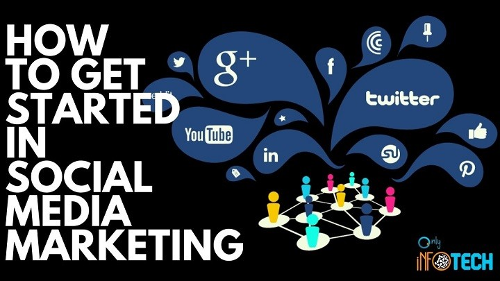 How to Get Started in Social Media Marketing