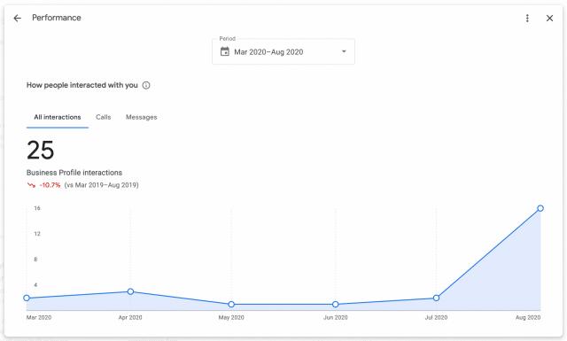 google-business-announced-new-performance-insights-metrics