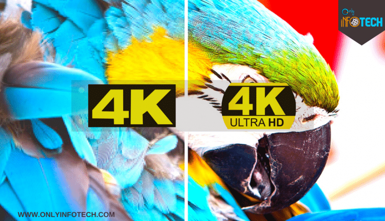 What Is 4K and Ultra HD Resolution? Must know
