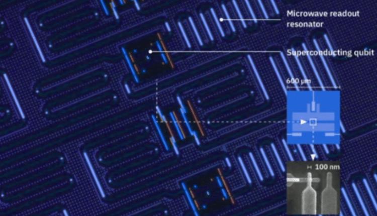 Quantum computing roadmap for solving scientific challenges