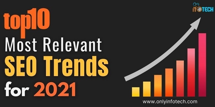 Top 10 Most relevant SEO trends for 2021