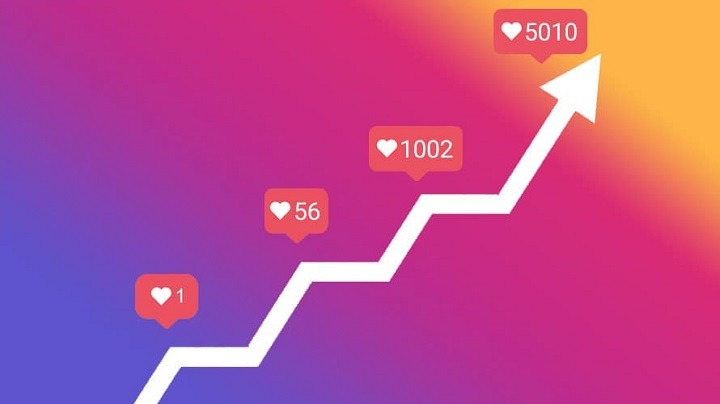 3 Simple Things Businesses Need for Instagram Growth